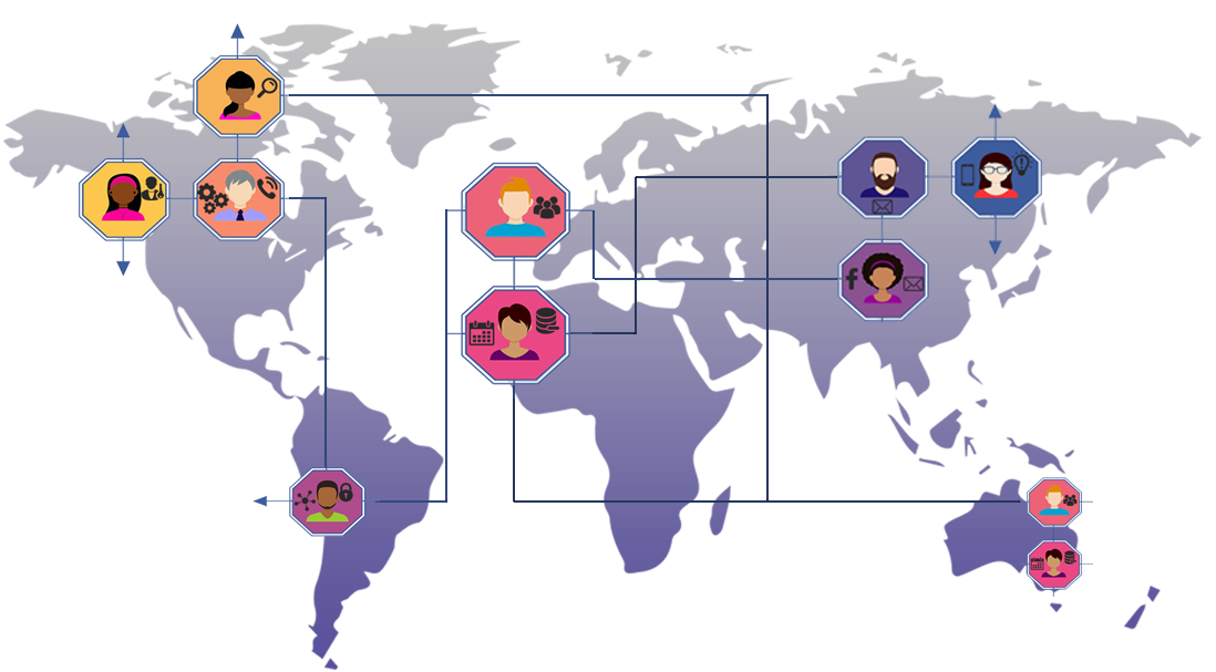 Iperbiz. Condividi, conserva, comunica. Unified Communication & Social Collaboration